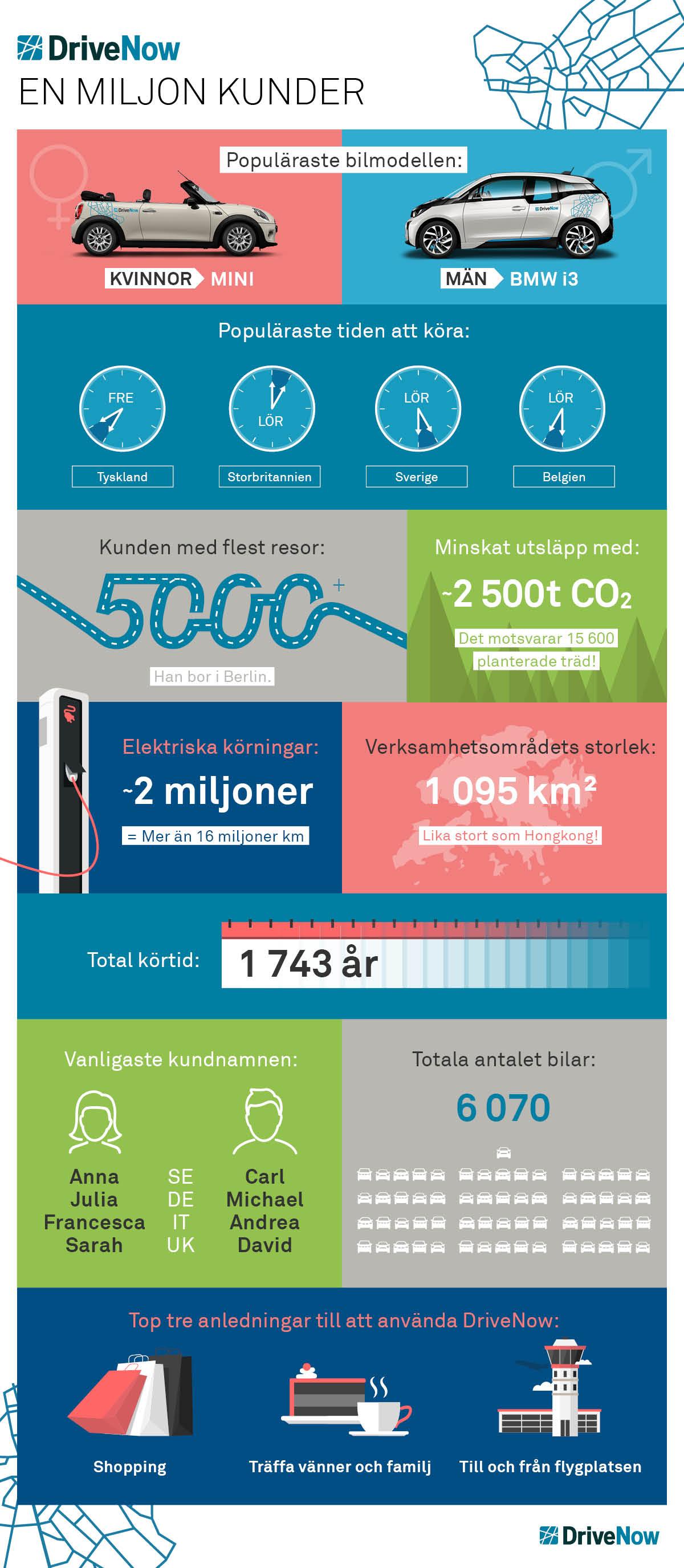 DriveNow Sverige Stockholm information